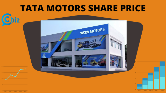 TATA MOTORS SHARE PRICE